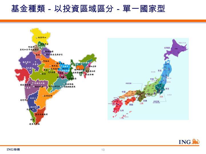 基金種類-以投資區域區分-單一國家型