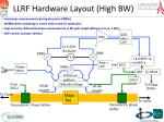 llrf hardware layout high bw