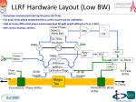 llrf hardware layout low bw