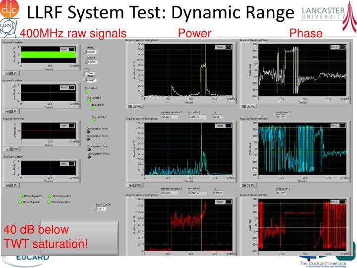 LLRF System Test: Dynamic Range