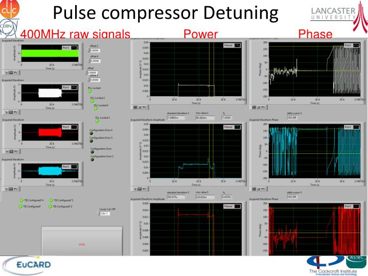 Pulse compressor Detuning