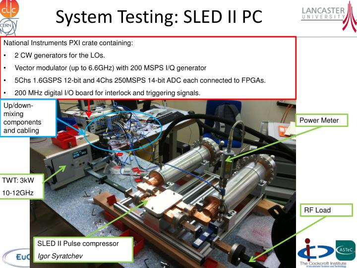 System Testing: SLED II PC