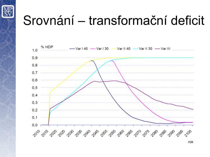 Srovnání – transformační deficit