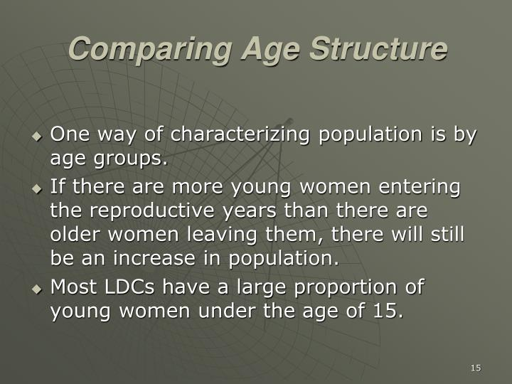 Comparing Age Structure