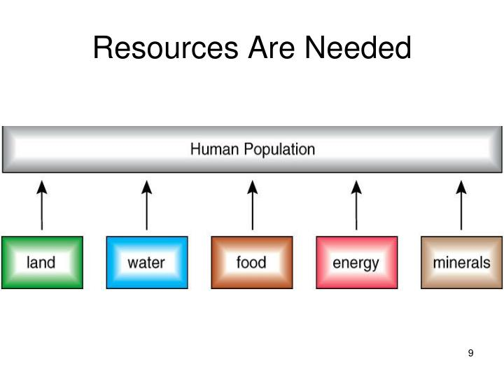 Resources Are Needed