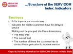structure of the servicom index indicators2