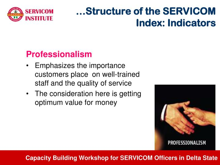 …Structure of the SERVICOM Index: Indicators