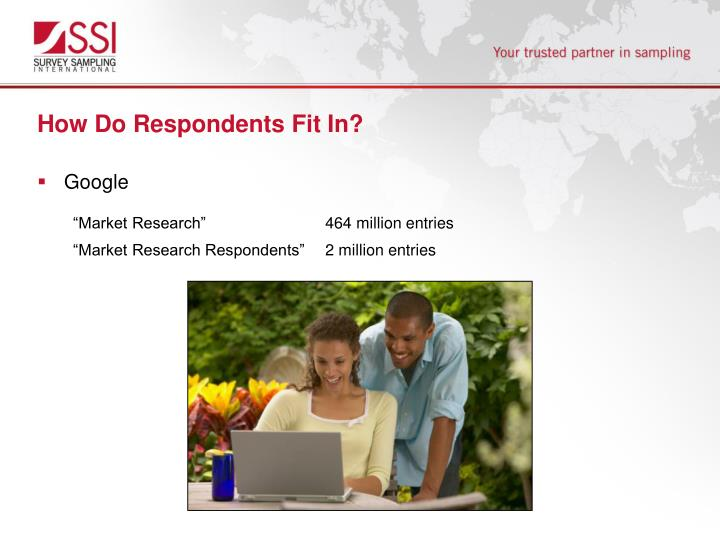 How Do Respondents Fit In?