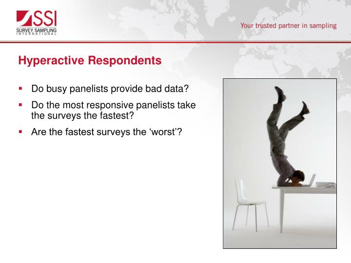 Hyperactive Respondents