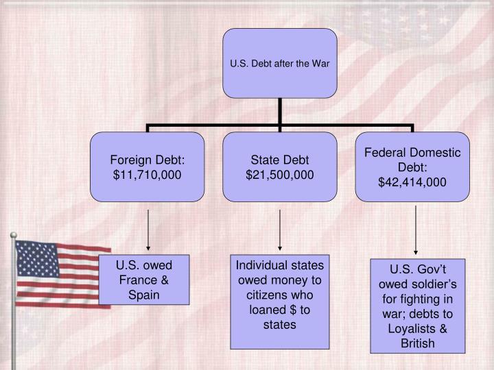 U.S. owed France & Spain