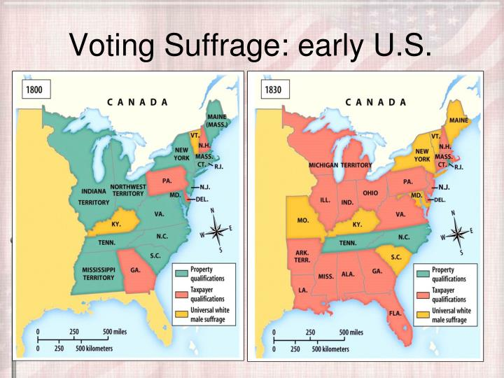 Voting Suffrage: early U.S.