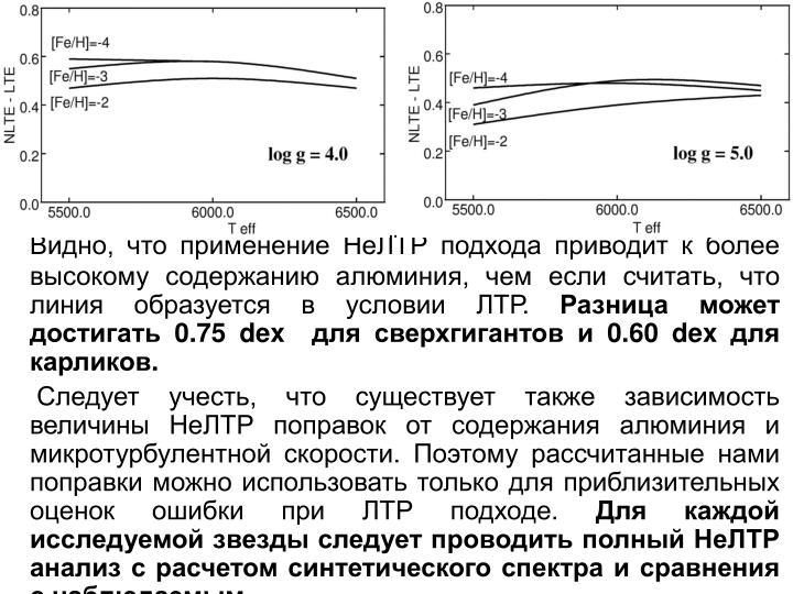 Видно, что применение НеЛТР подхода приводит к более высокому содержанию алюминия, чем если считать, что линия образуется в условии ЛТР.