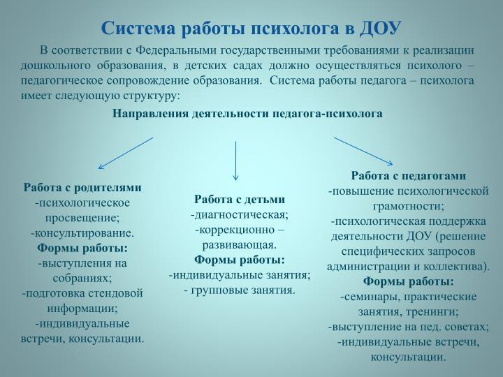 Система работы психолога в ДОУ