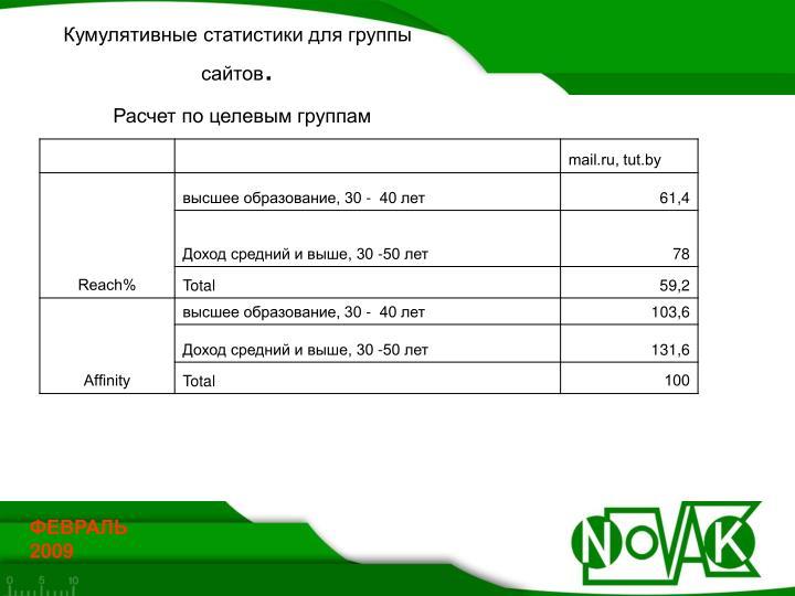 Кумулятивные статистики для группы сайтов