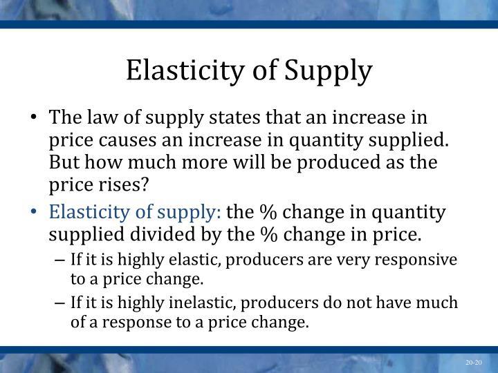 Elasticity of Supply