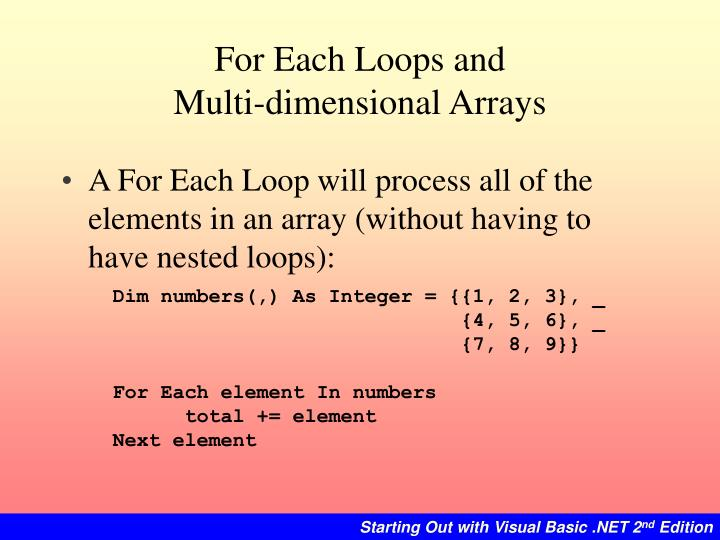 For Each Loops and