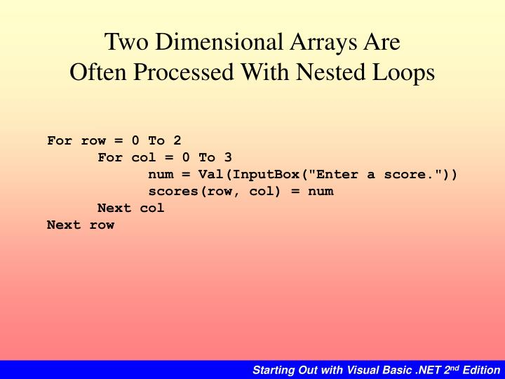 Two Dimensional Arrays Are