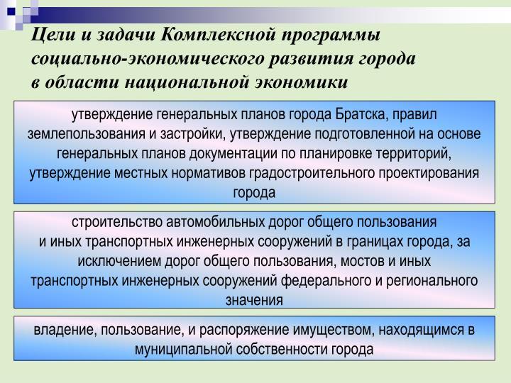 Цели и задачи Комплексной программы социально-экономического развития города в области национальной экономики