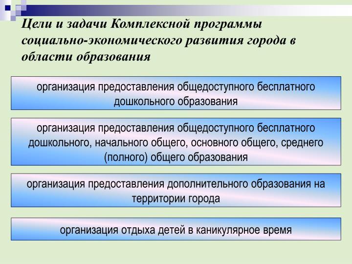 Цели и задачи Комплексной программы социально-экономического развития города в области образования