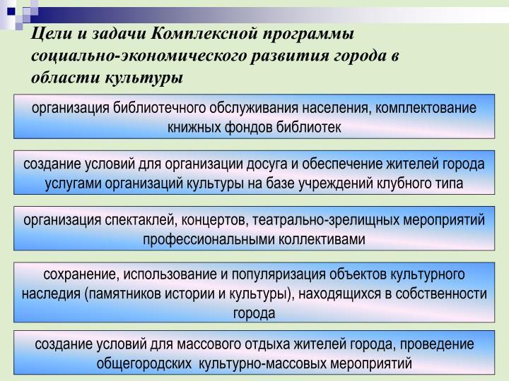 Цели и задачи Комплексной программы социально-экономического развития города в области культуры