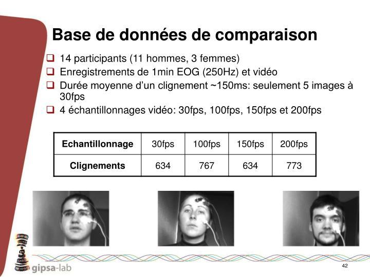 Base de données de comparaison