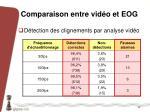 comparaison entre vid o et eog