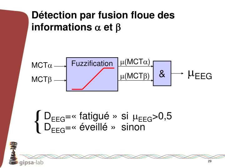 Détection par fusion floue des informations
