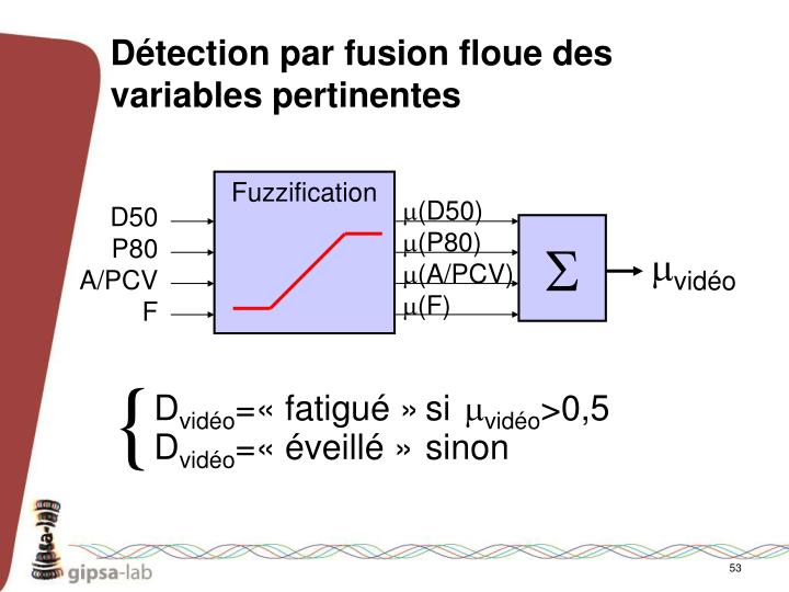Détection par fusion floue des variables pertinentes