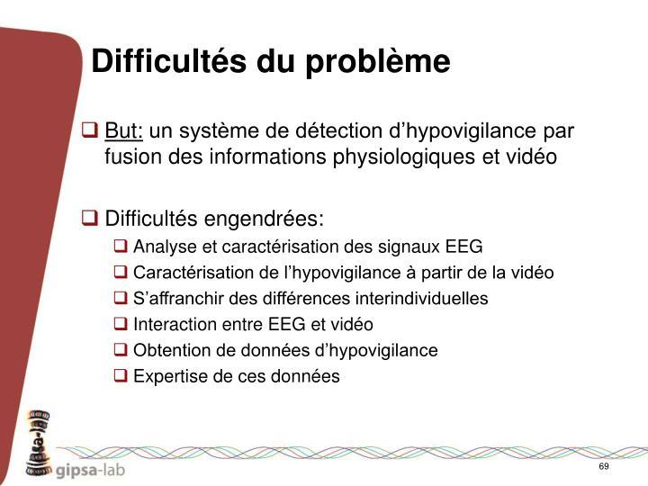 Difficultés du problème