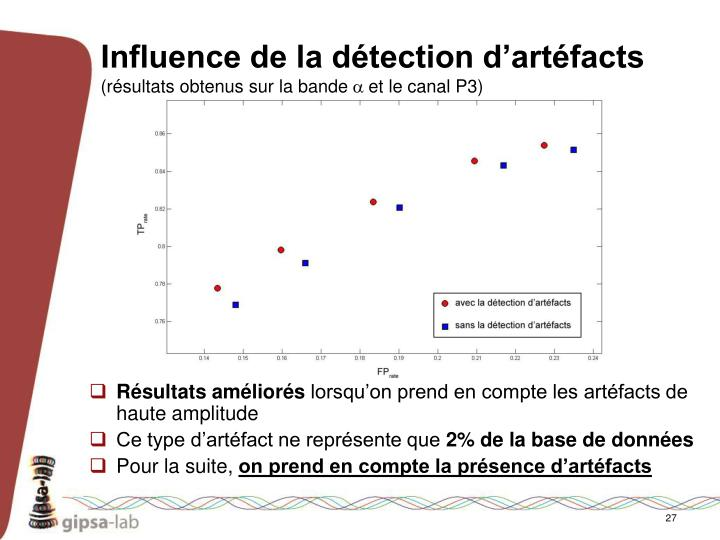 Influence de la détection d'artéfacts