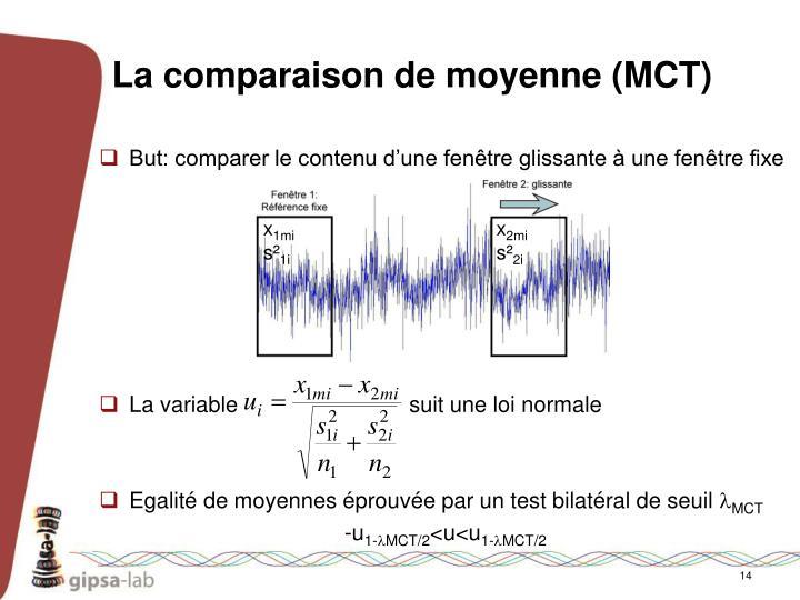 La comparaison de moyenne (MCT)