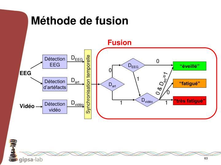 Méthode de fusion
