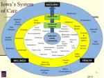 iowa s system of care