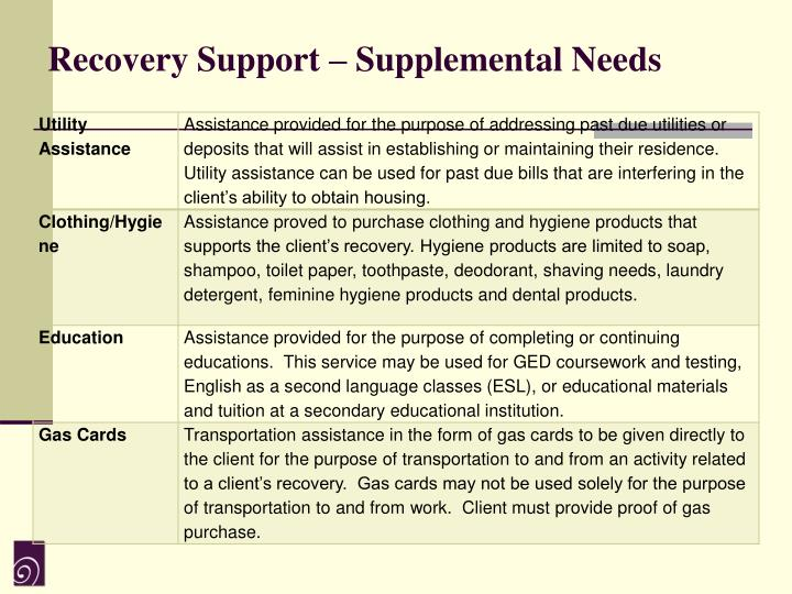 Recovery Support – Supplemental Needs