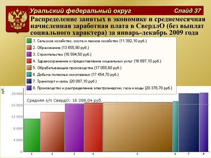 Распределение занятых в экономике и среднемесячная начисленная заработная плата в СвердлО (без выплат социального характера) за январь-декабрь 2009 года