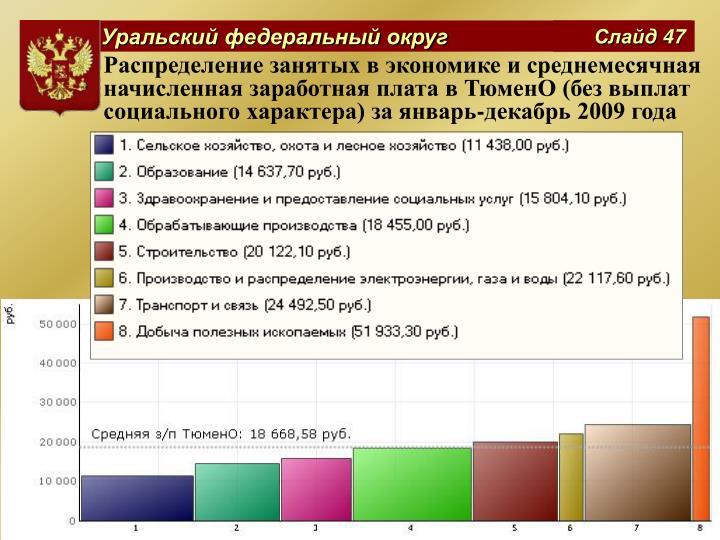 Распределение занятых в экономике и среднемесячная начисленная заработная плата в ТюменО (без выплат социального характера) за январь-декабрь 2009 года