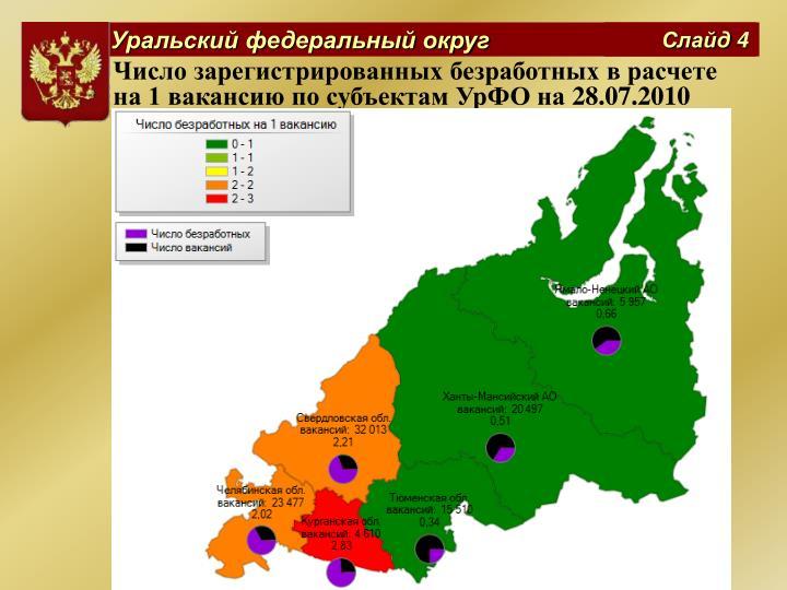 Число зарегистрированных безработных