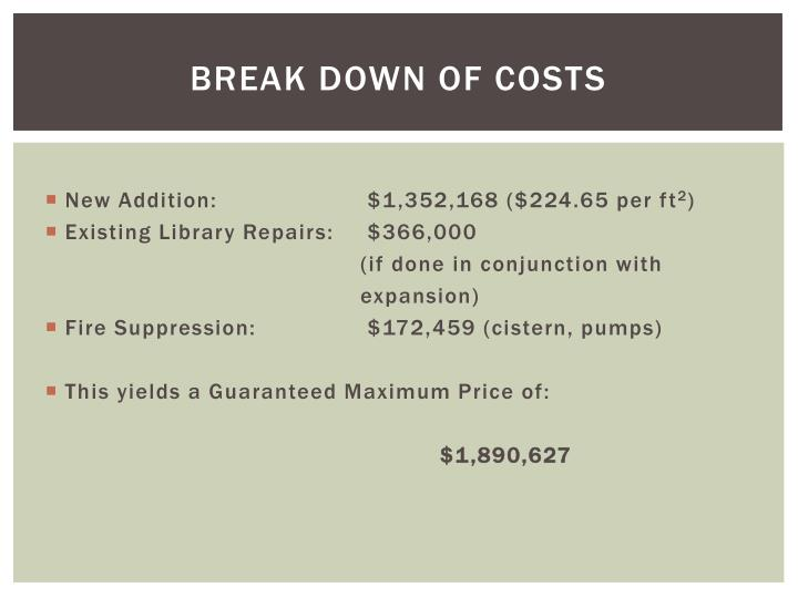 BREAK DOWN OF COSTS