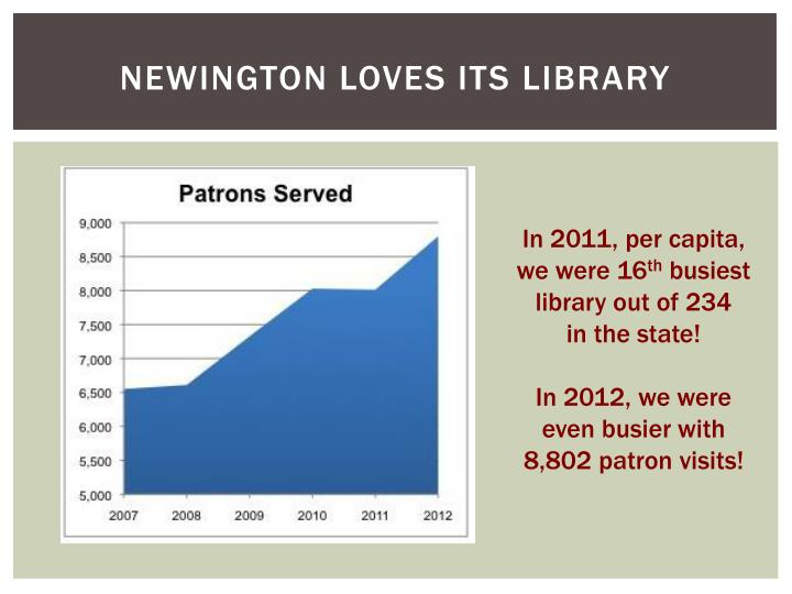 NEWINGTON LOVES ITS LIBRARY