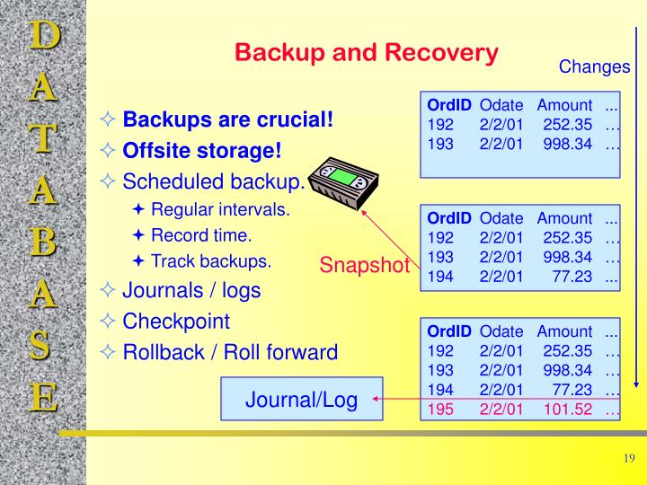 Backups are crucial!