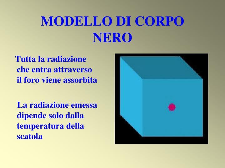 MODELLO DI CORPO NERO