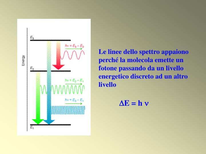 Le linee dello spettro appaiono perché la molecola emette un fotone passando da un livello energetico discreto ad un altro livello