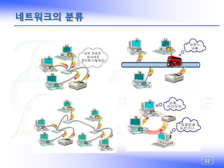 네트워크의 분류