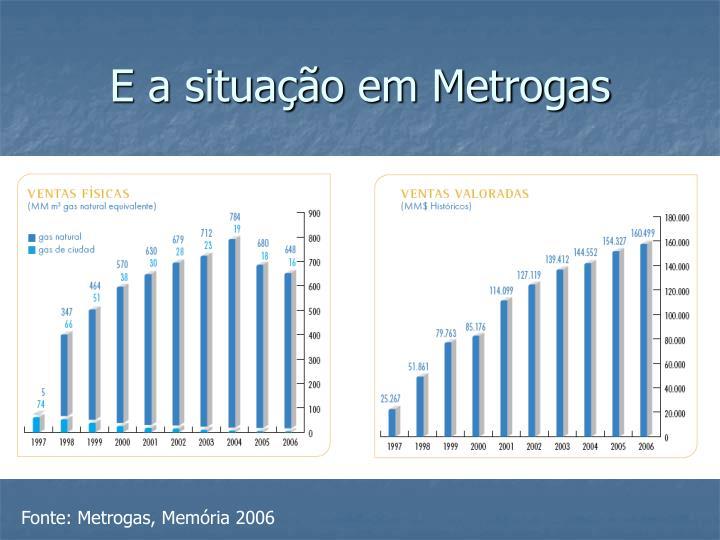 E a situação em Metrogas