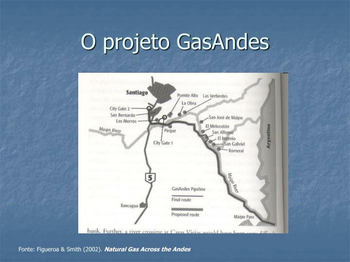 O projeto GasAndes