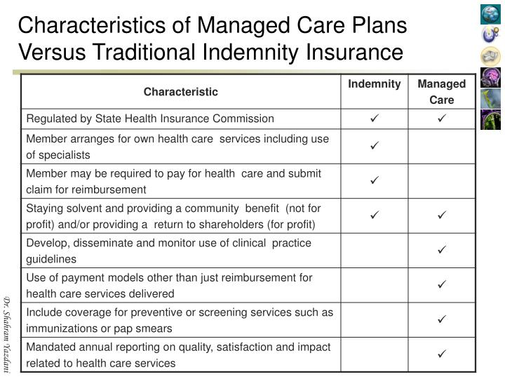 Characteristics of Managed Care Plans Versus Traditional Indemnity Insurance