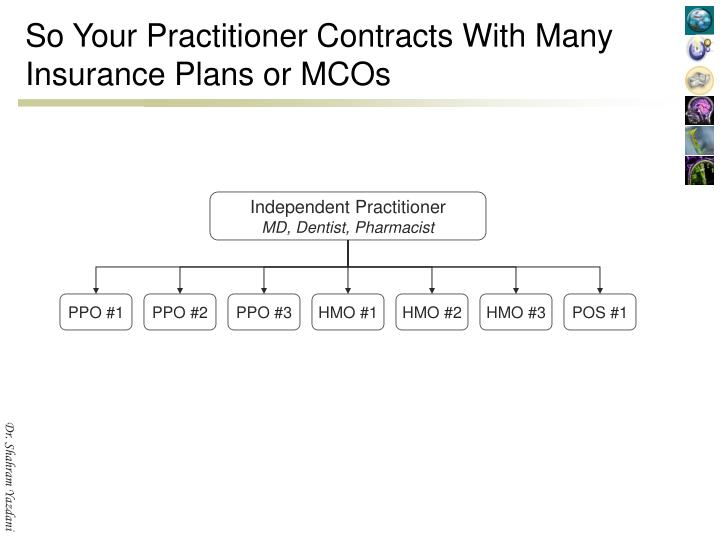 So Your Practitioner Contracts With Many Insurance Plans or MCOs