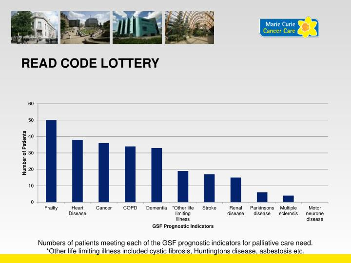 Read Code Lottery