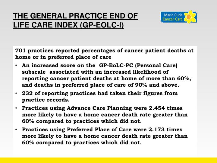 The General Practice End of Life Care Index