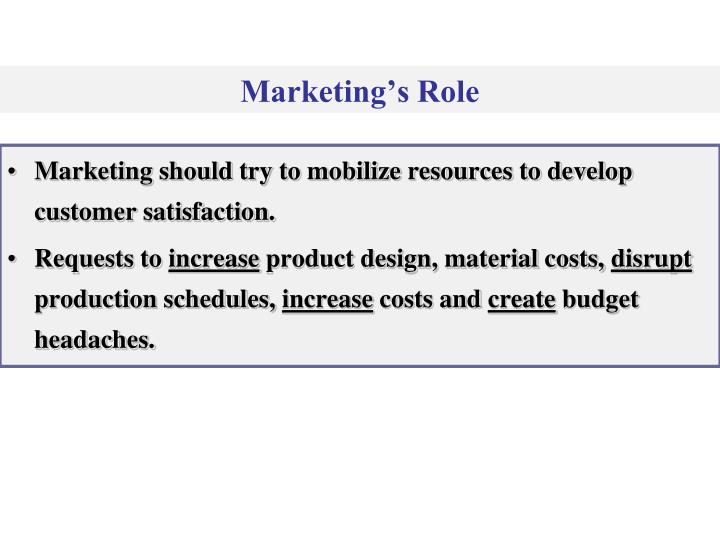Marketing's Role